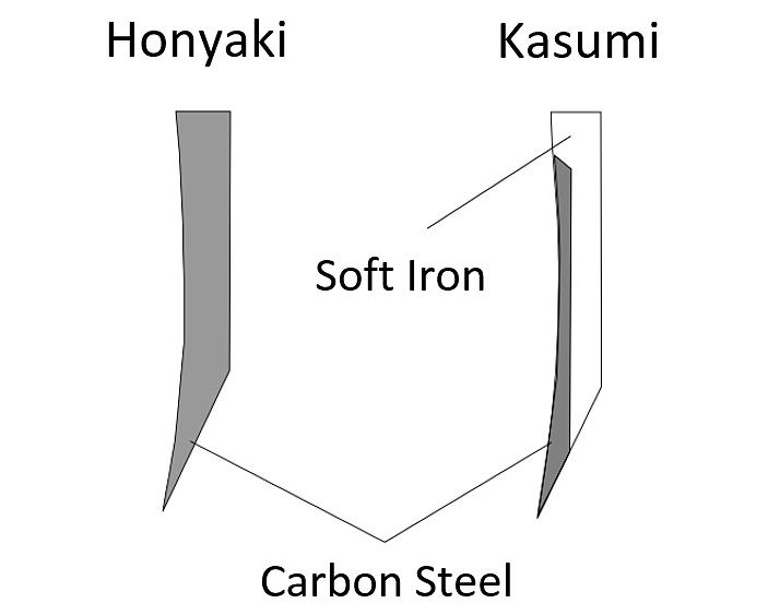 honyaki-kasumi